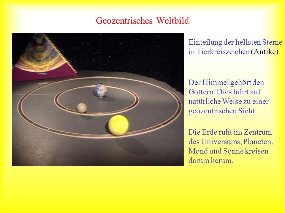 Heliozentrisches Weltbild Die Sonne ruht im Zentrum und die Planeten kreisen darum herum.
