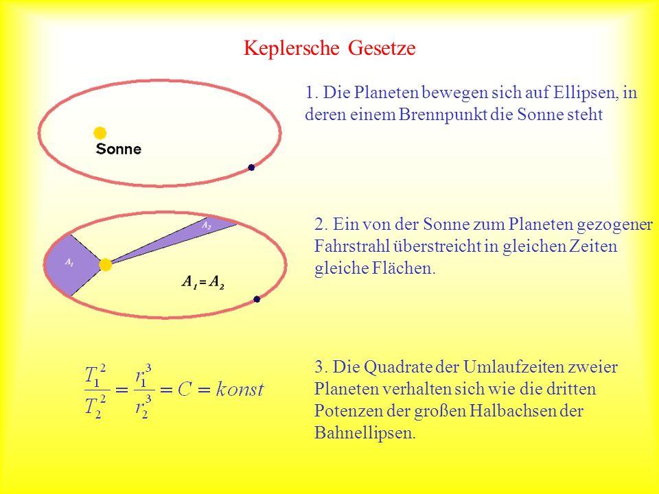 Keplersche Gesetze 1. Die Planeten bewegen sich auf Ellipsen, in deren einem Brennpunkt die Sonne steht 2. Ein von der Sonne zum Planeten gezogener Fa