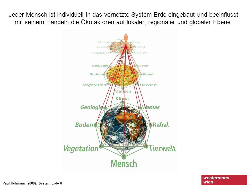 Jeder Mensch ist individuell in das vernetzte System Erde eingebaut und beeinflusst mit seinem Handeln die Ökofaktoren auf lokaler, regionaler und glo