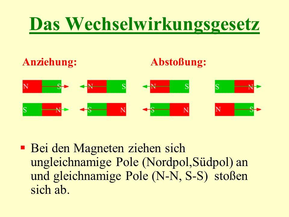 Das Wechselwirkungsgesetz Bei den Magneten ziehen sich ungleichnamige Pole (Nordpol,Südpol) an und gleichnamige Pole (N-N, S-S) stoßen sich ab. Anzieh