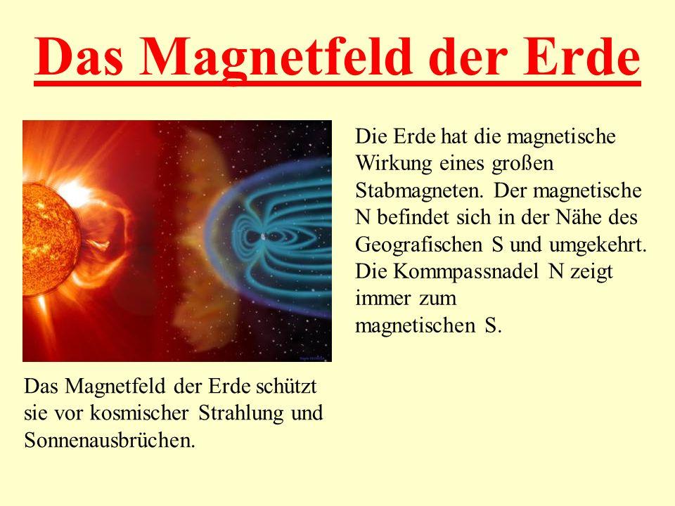 Das Magnetfeld der Erde Das Magnetfeld der Erde schützt sie vor kosmischer Strahlung und Sonnenausbrüchen. Die Erde hat die magnetische Wirkung eines