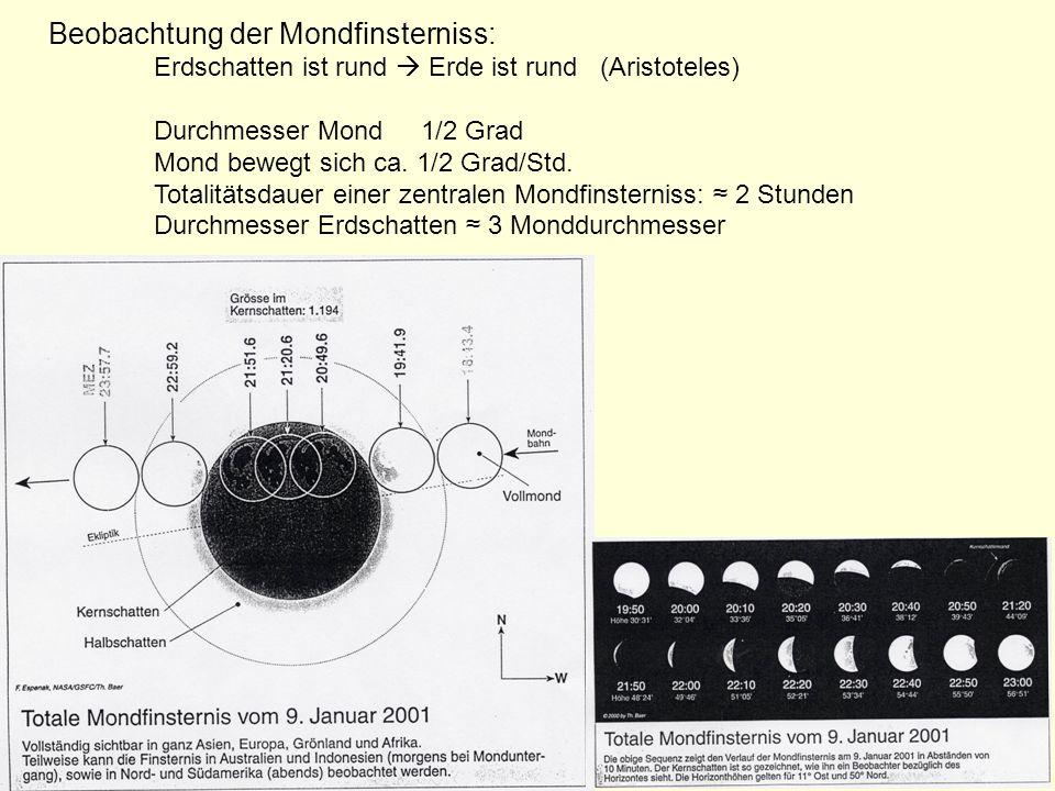 Beobachtung der Mondfinsterniss: Erdschatten ist rund Erde ist rund (Aristoteles) Durchmesser Mond 1/2 Grad Mond bewegt sich ca. 1/2 Grad/Std. Totalit