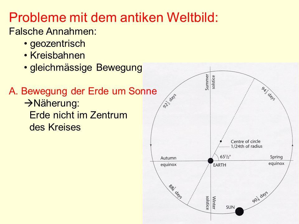 Probleme mit dem antiken Weltbild: Falsche Annahmen: geozentrisch Kreisbahnen gleichmässige Bewegung A. Bewegung der Erde um Sonne Näherung: Erde nich
