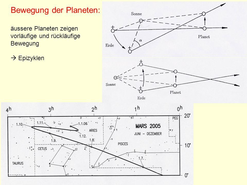 Bewegung der Planeten: äussere Planeten zeigen vorläufige und rückläufige Bewegung Epizyklen