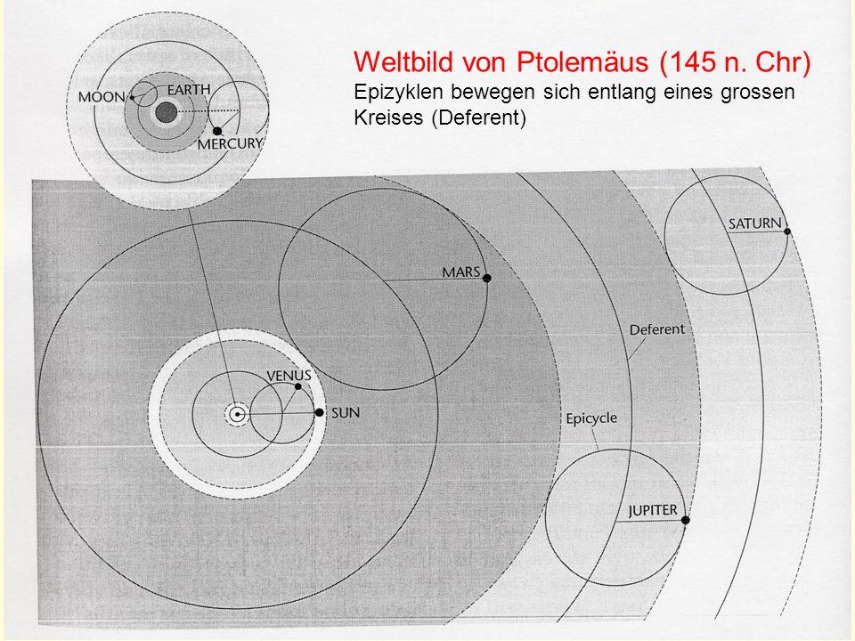 Weltbild von Ptolemäus (145 n. Chr) Epizyklen bewegen sich entlang eines grossen Kreises (Deferent)