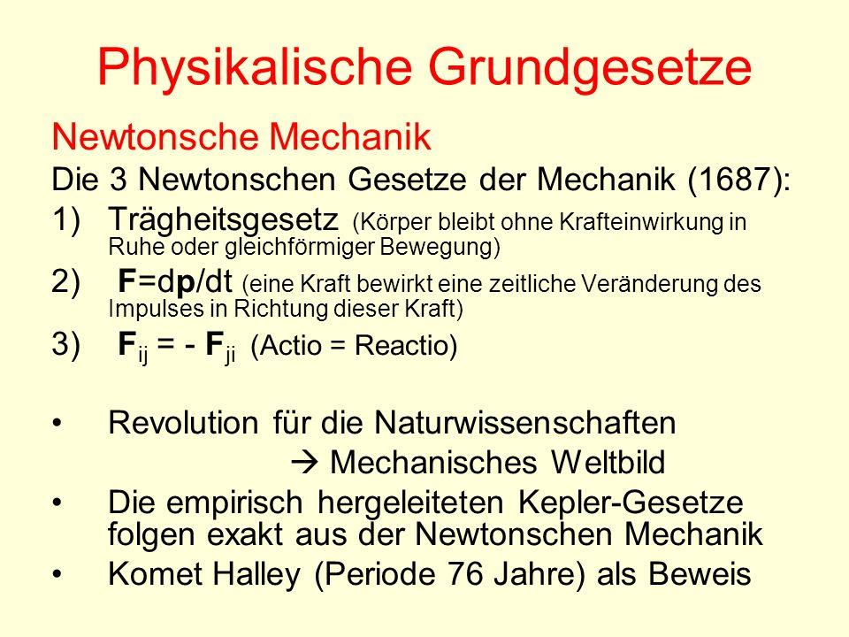 Physikalische Grundgesetze Newtonsche Mechanik Die 3 Newtonschen Gesetze der Mechanik (1687): 1)Trägheitsgesetz (Körper bleibt ohne Krafteinwirkung in