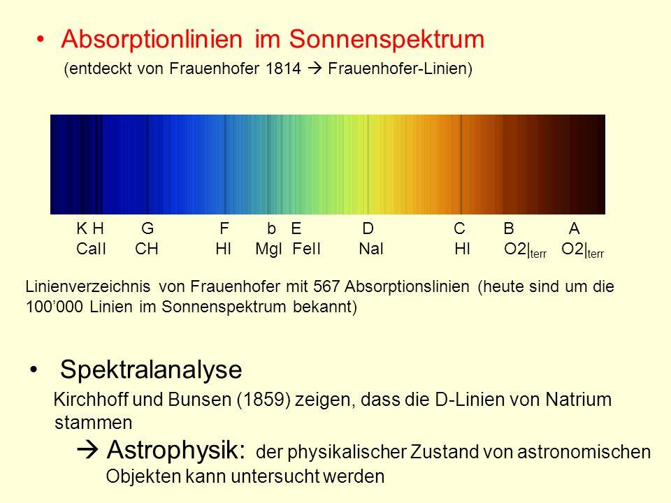 Absorptionlinien im Sonnenspektrum (entdeckt von Frauenhofer 1814 Frauenhofer-Linien) K H G F b E D C B A CaII CH HI MgI FeII NaI HI O2| terr O2| terr