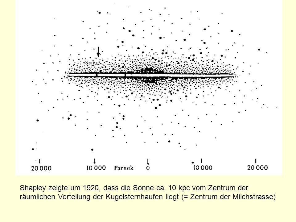 Sonne Shapley zeigte um 1920, dass die Sonne ca. 10 kpc vom Zentrum der räumlichen Verteilung der Kugelsternhaufen liegt (= Zentrum der Milchstrasse)