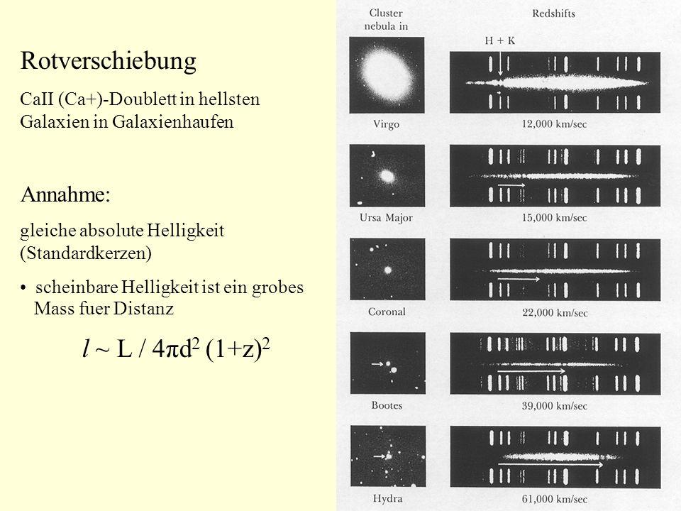 Rotverschiebung CaII (Ca+)-Doublett in hellsten Galaxien in Galaxienhaufen Annahme: gleiche absolute Helligkeit (Standardkerzen) scheinbare Helligkeit