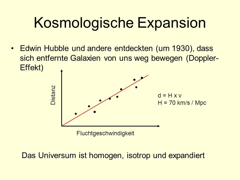 Kosmologische Expansion Edwin Hubble und andere entdeckten (um 1930), dass sich entfernte Galaxien von uns weg bewegen (Doppler- Effekt) Fluchtgeschwi
