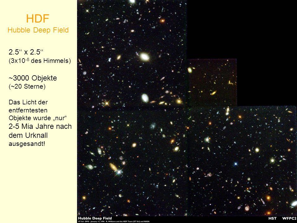 HDF Hubble Deep Field 2.5 x 2.5 (3x10 -8 des Himmels) ~3000 Objekte (~20 Sterne) Das Licht der entferntesten Objekte wurde nur 2-5 Mia Jahre nach dem