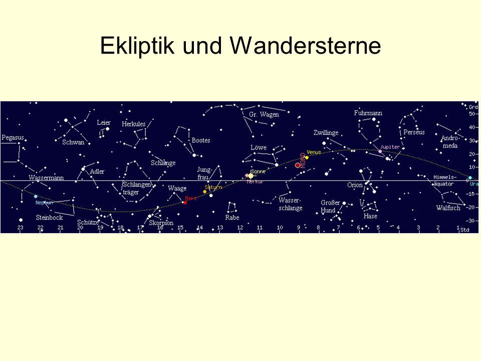 Ekliptik und Wandersterne