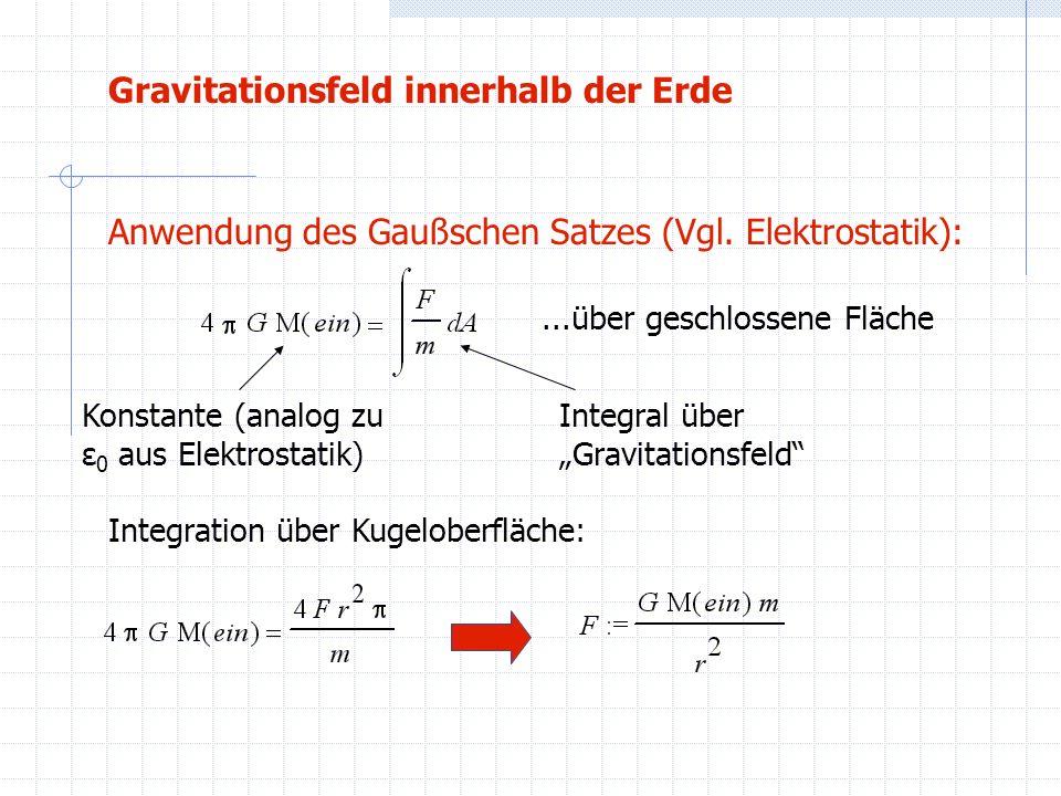 Gravitationsfeld innerhalb der Erde Anwendung des Gaußschen Satzes (Vgl. Elektrostatik): Konstante (analog zu ε 0 aus Elektrostatik) Integral über Gra