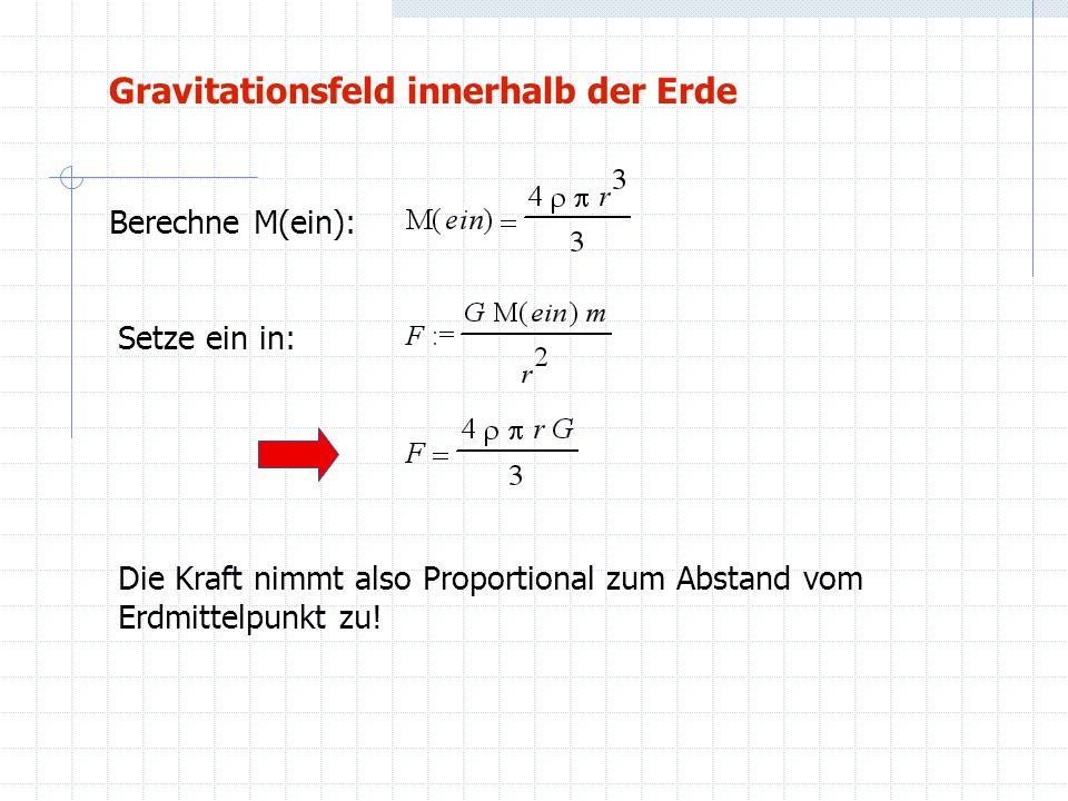 Berechne M(ein): Setze ein in: Die Kraft nimmt also Proportional zum Abstand vom Erdmittelpunkt zu! Gravitationsfeld innerhalb der Erde