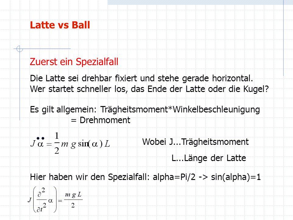 Latte vs Ball Zuerst ein Spezialfall Die Latte sei drehbar fixiert und stehe gerade horizontal. Wer startet schneller los, das Ende der Latte oder die