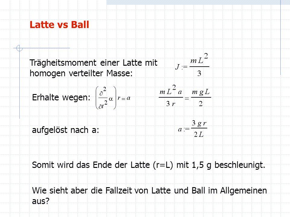 Latte vs Ball Erhalte wegen:Trägheitsmoment einer Latte mit homogen verteilter Masse: aufgelöst nach a: Somit wird das Ende der Latte (r=L) mit 1,5 g