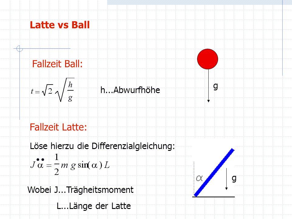 Latte vs Ball h...Abwurfhöhe Fallzeit Ball: g Fallzeit Latte: g Löse hierzu die Differenzialgleichung: Wobei J...Trägheitsmoment L...Länge der Latte