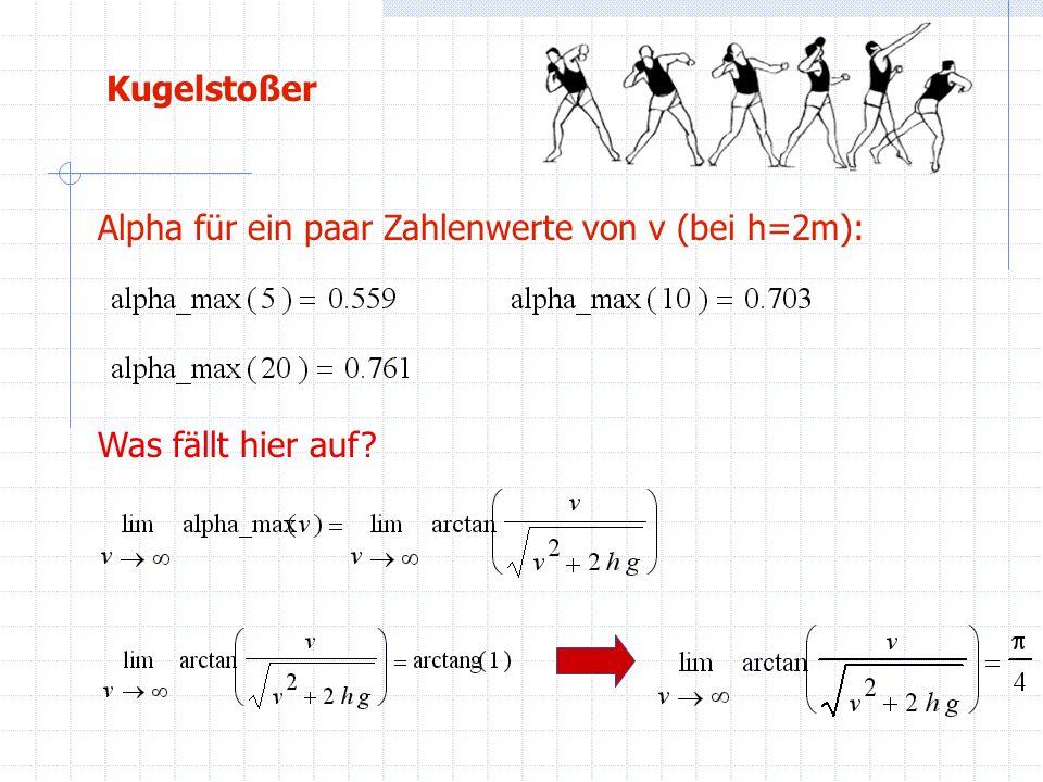 Kugelstoßer Alpha für ein paar Zahlenwerte von v (bei h=2m): Was fällt hier auf?