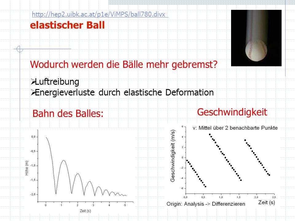 elastischer Ball Bahn des Balles: Geschwindigkeit Wodurch werden die Bälle mehr gebremst? Luftreibung Energieverluste durch elastische Deformation htt