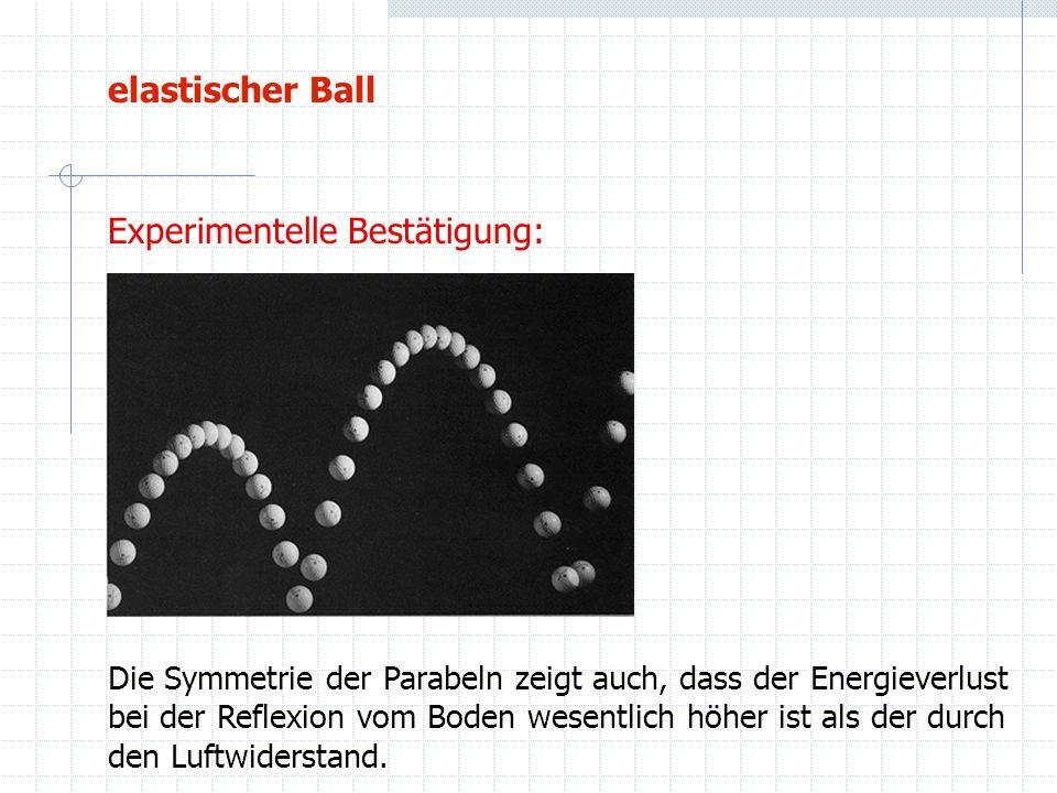 elastischer Ball Experimentelle Bestätigung: Die Symmetrie der Parabeln zeigt auch, dass der Energieverlust bei der Reflexion vom Boden wesentlich höh
