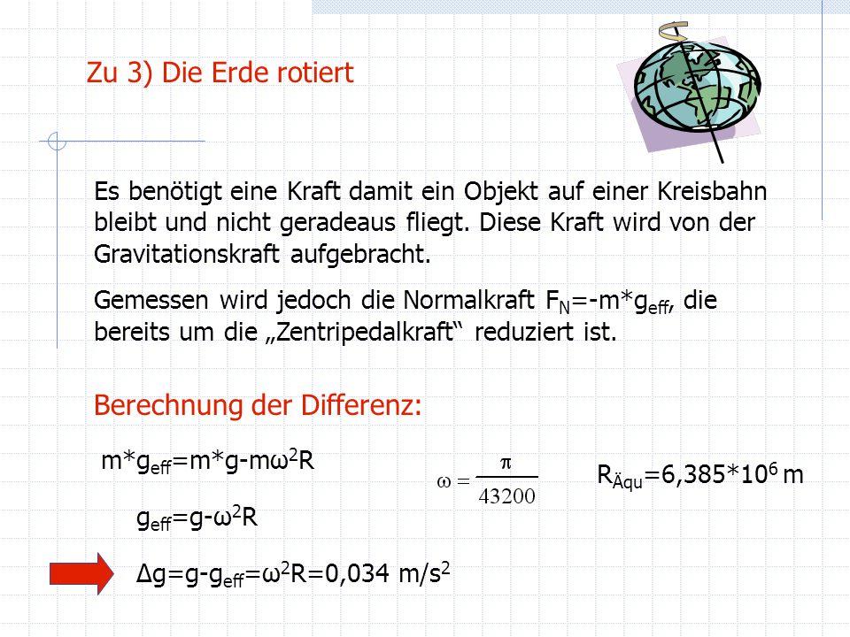 Insgesamt: 2) + 3) Δg KeineKugel = g Pol - g Äqu = 9,83 - 9,78 = 0,05 m/s 2 Δg Erderotiert = 0,034 m/s 2 Δg gesamt = 0,084 m/s 2 Max.