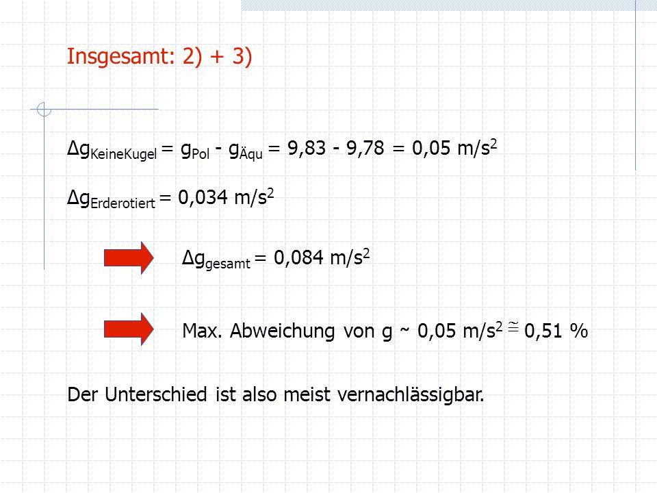 Insgesamt: 2) + 3) Δg KeineKugel = g Pol - g Äqu = 9,83 - 9,78 = 0,05 m/s 2 Δg Erderotiert = 0,034 m/s 2 Δg gesamt = 0,084 m/s 2 Max. Abweichung von g