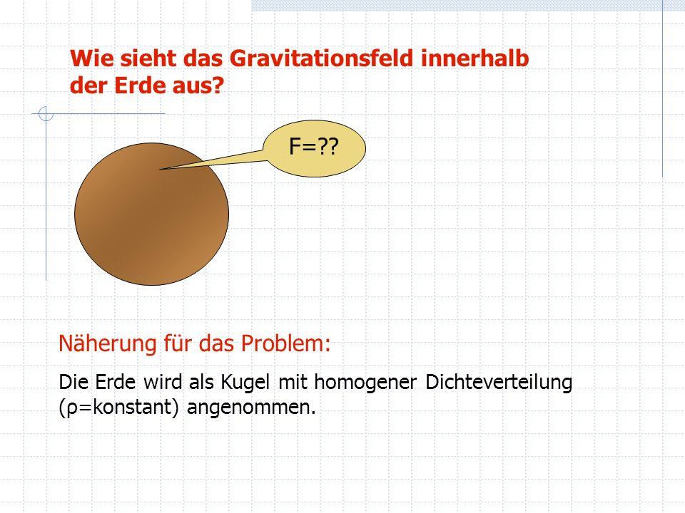 Näherung für das Problem: Die Erde wird als Kugel mit homogener Dichteverteilung (ρ=konstant) angenommen. Wie sieht das Gravitationsfeld innerhalb der