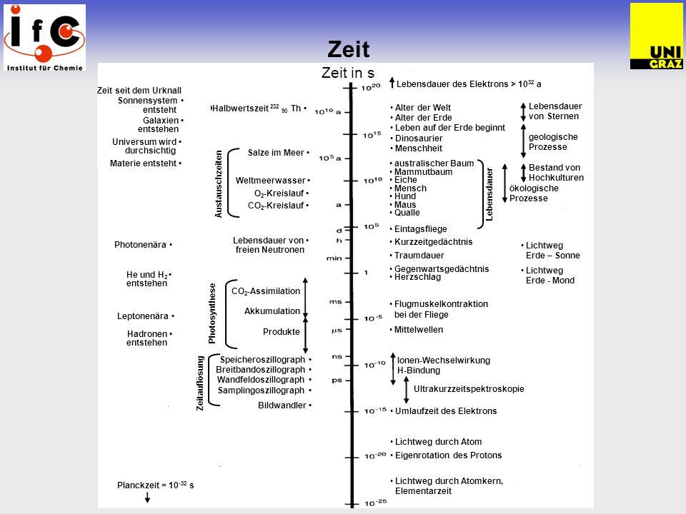 Zeit Allgemeines /1 Alle Massentransporte pro Zeit z.B.