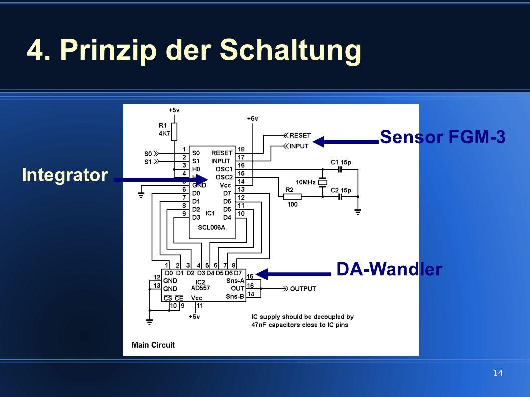 14 4. Prinzip der Schaltung Sensor FGM-3 Integrator DA-Wandler