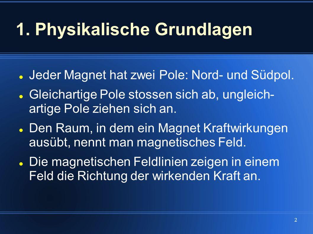 2 1. Physikalische Grundlagen Jeder Magnet hat zwei Pole: Nord- und Südpol. Gleichartige Pole stossen sich ab, ungleich- artige Pole ziehen sich an. D
