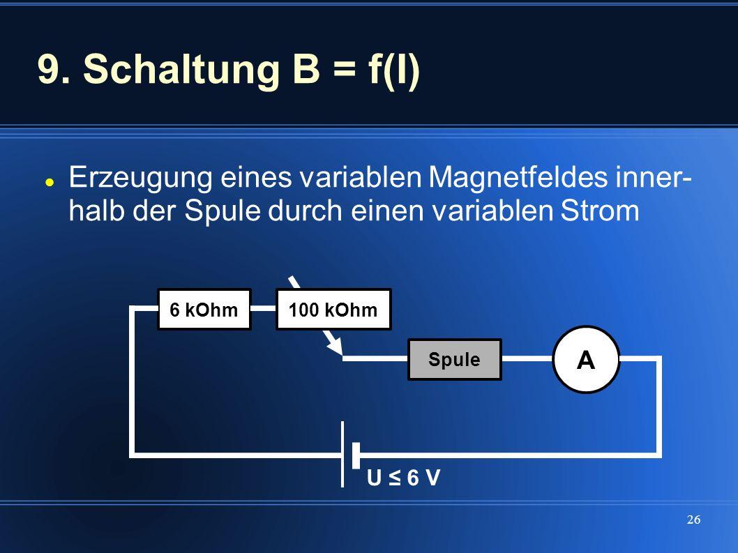 26 9. Schaltung B = f(I) Erzeugung eines variablen Magnetfeldes inner- halb der Spule durch einen variablen Strom 6 kOhm A U 6 V 100 kOhm Spule