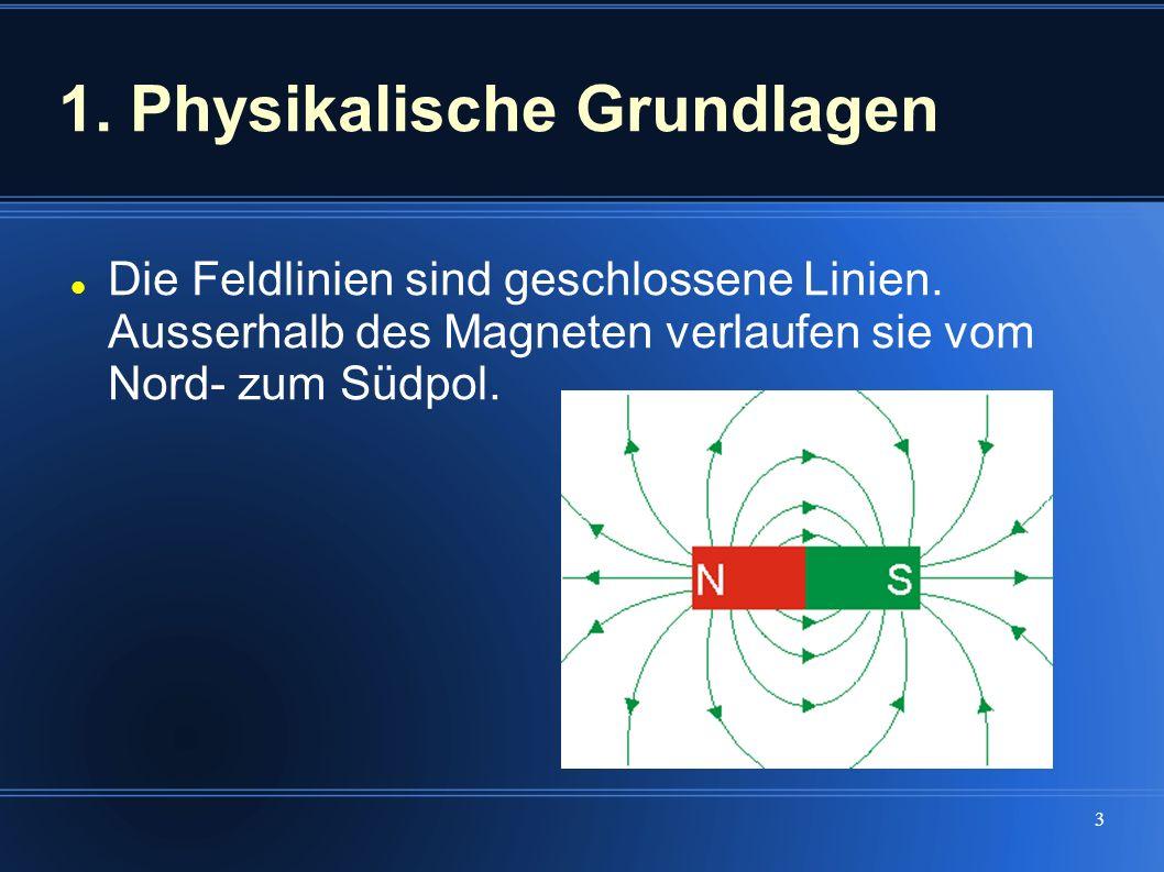 3 1. Physikalische Grundlagen Die Feldlinien sind geschlossene Linien. Ausserhalb des Magneten verlaufen sie vom Nord- zum Südpol.
