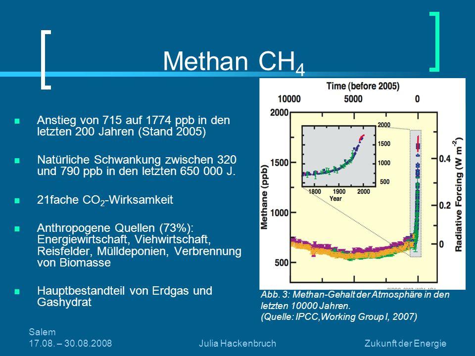Salem 17.08. – 30.08.2008Julia HackenbruchZukunft der Energie Methan CH 4 Anstieg von 715 auf 1774 ppb in den letzten 200 Jahren (Stand 2005) Natürlic