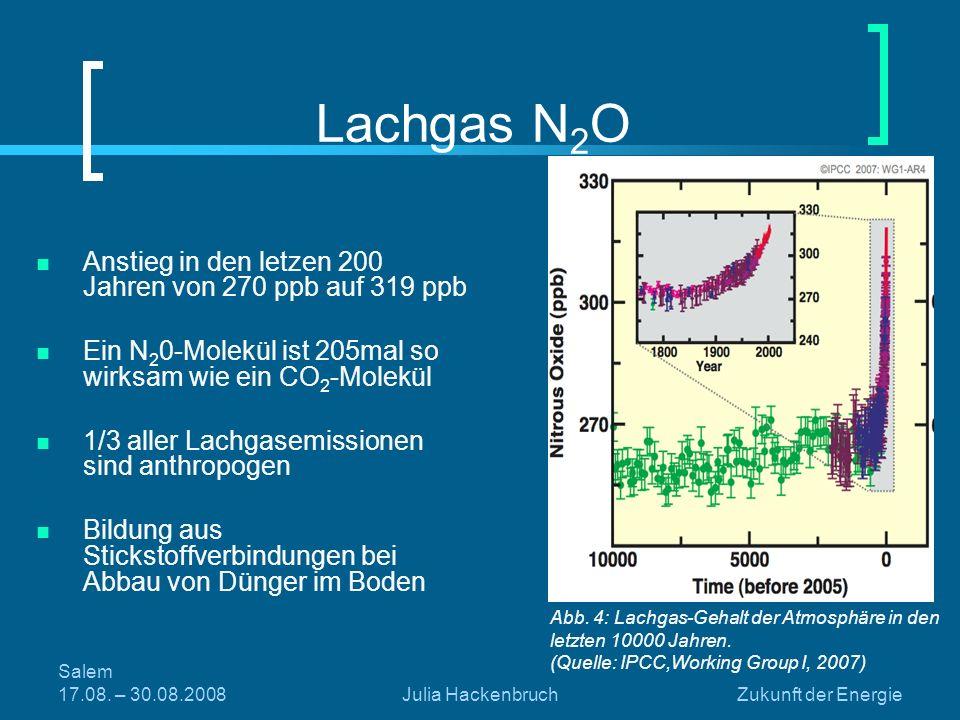 Salem 17.08. – 30.08.2008Julia HackenbruchZukunft der Energie Lachgas N 2 O Anstieg in den letzen 200 Jahren von 270 ppb auf 319 ppb Ein N 2 0-Molekül