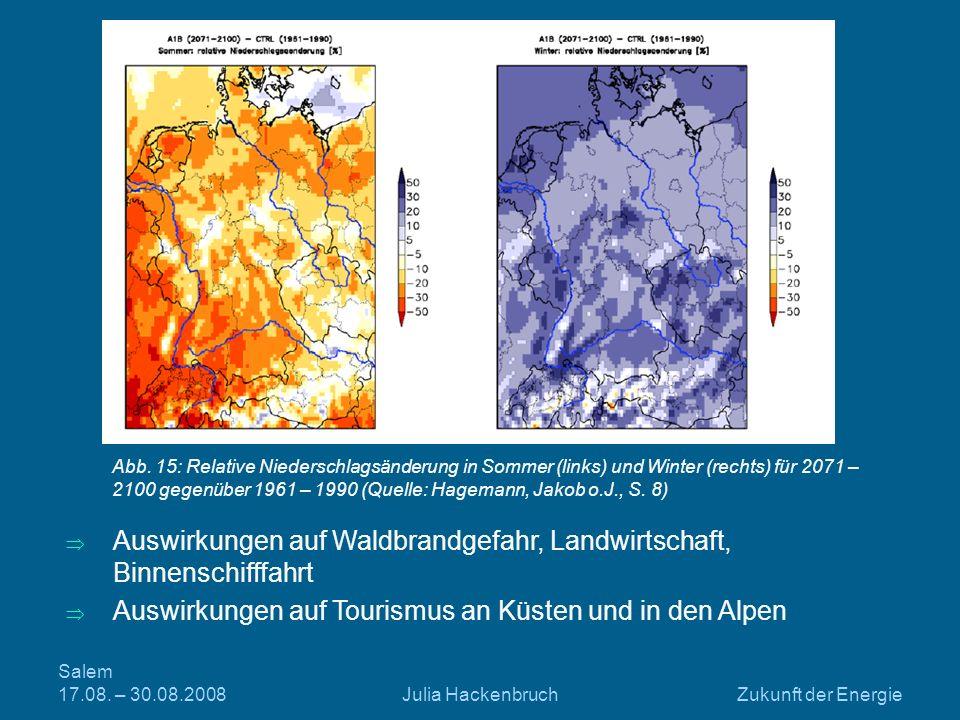 Salem 17.08. – 30.08.2008Julia HackenbruchZukunft der Energie Abb. 15: Relative Niederschlagsänderung in Sommer (links) und Winter (rechts) für 2071 –
