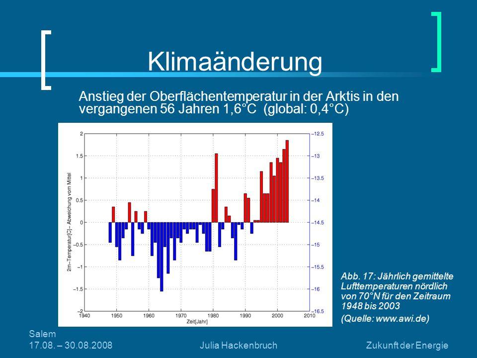 Salem 17.08. – 30.08.2008Julia HackenbruchZukunft der Energie Klimaänderung Anstieg der Oberflächentemperatur in der Arktis in den vergangenen 56 Jahr