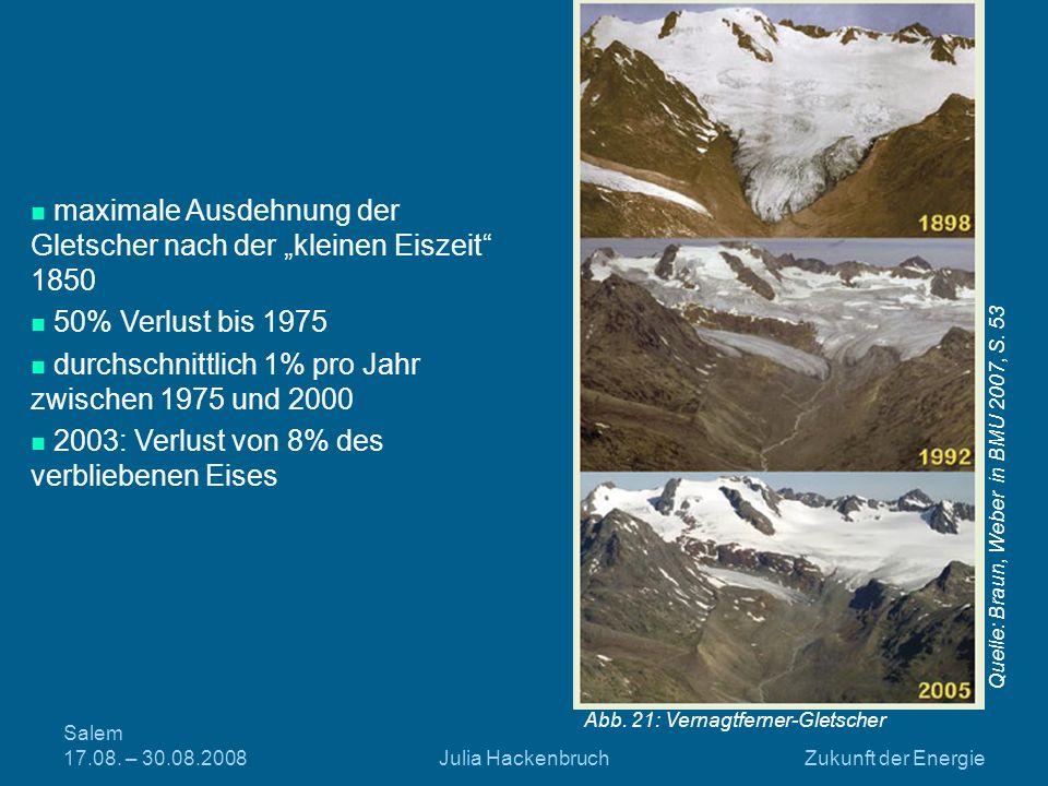 Salem 17.08. – 30.08.2008Julia HackenbruchZukunft der Energie Quelle: Braun, Weber in BMU 2007, S. 53 maximale Ausdehnung der Gletscher nach der klein