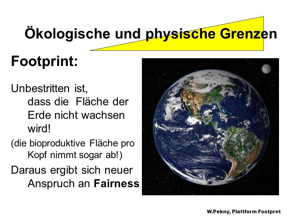 Footprint: Unbestritten ist, dass die Fläche der Erde nicht wachsen wird! (die bioproduktive Fläche pro Kopf nimmt sogar ab!) Daraus ergibt sich neuer