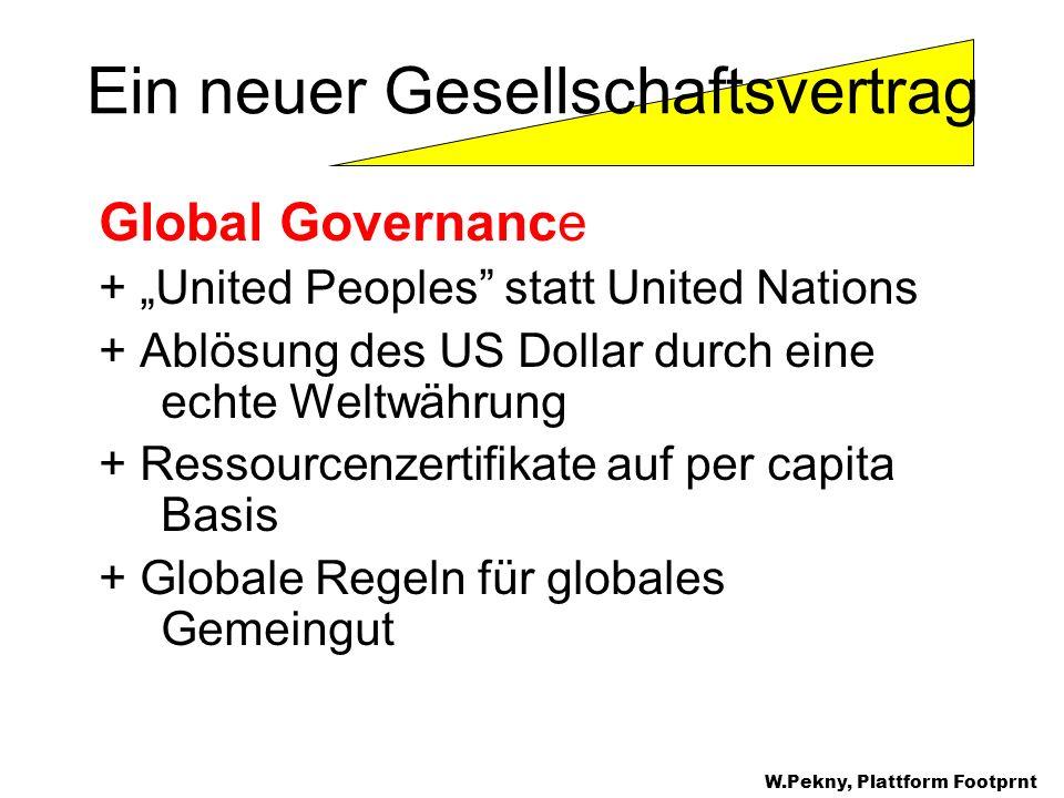 Global Governance + United Peoples statt United Nations + Ablösung des US Dollar durch eine echte Weltwährung + Ressourcenzertifikate auf per capita B