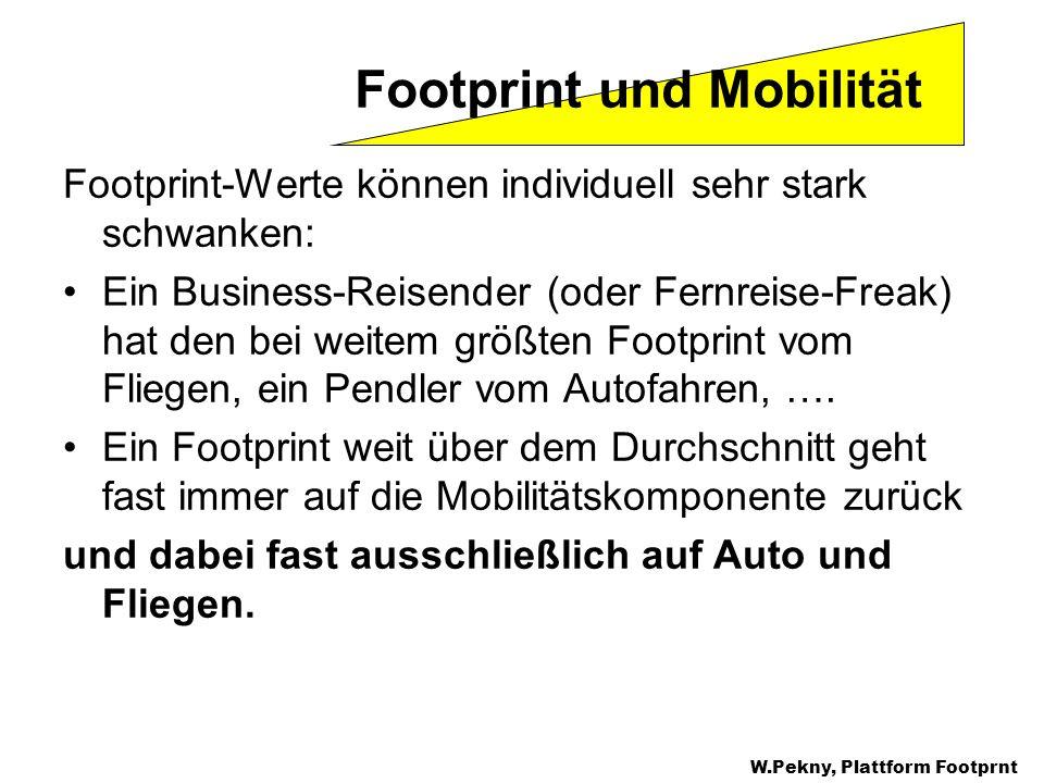Footprint-Werte können individuell sehr stark schwanken: Ein Business-Reisender (oder Fernreise-Freak) hat den bei weitem größten Footprint vom Fliege