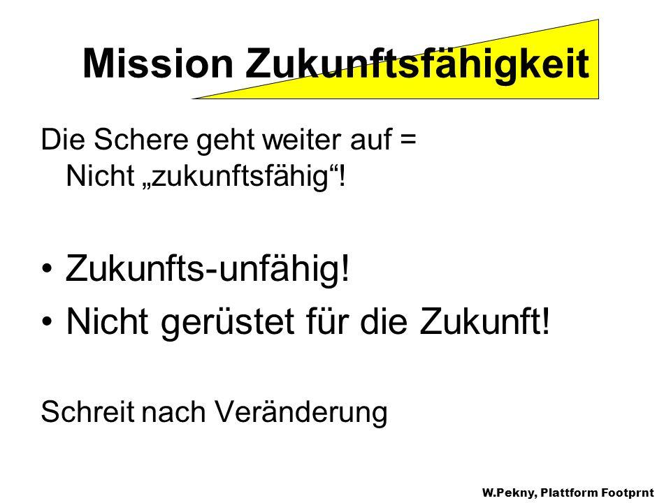 Mission Zukunftsfähigkeit Die Schere geht weiter auf = Nicht zukunftsfähig! Zukunfts-unfähig! Nicht gerüstet für die Zukunft! Schreit nach Veränderung