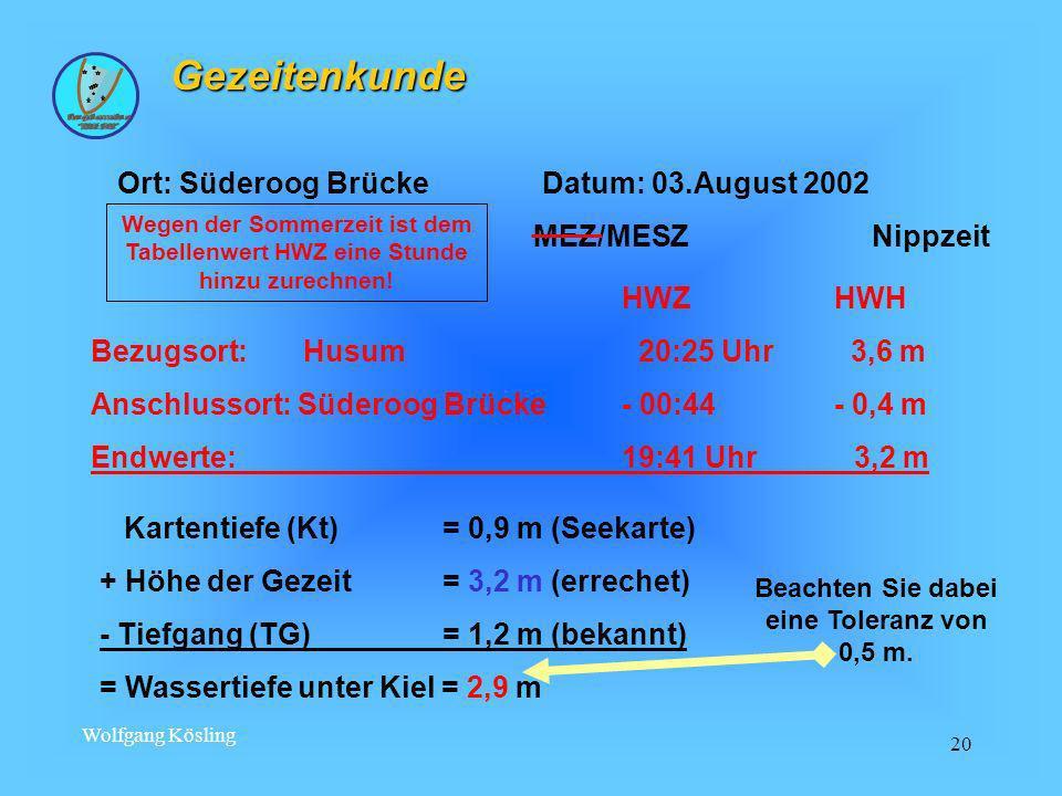Wolfgang Kösling 20 Gezeitenkunde Ort: Süderoog BrückeDatum: 03.August 2002 MEZ/MESZ Nippzeit HWZHWH Bezugsort:Husum 20:25 Uhr 3,6 m Anschlussort: Süd