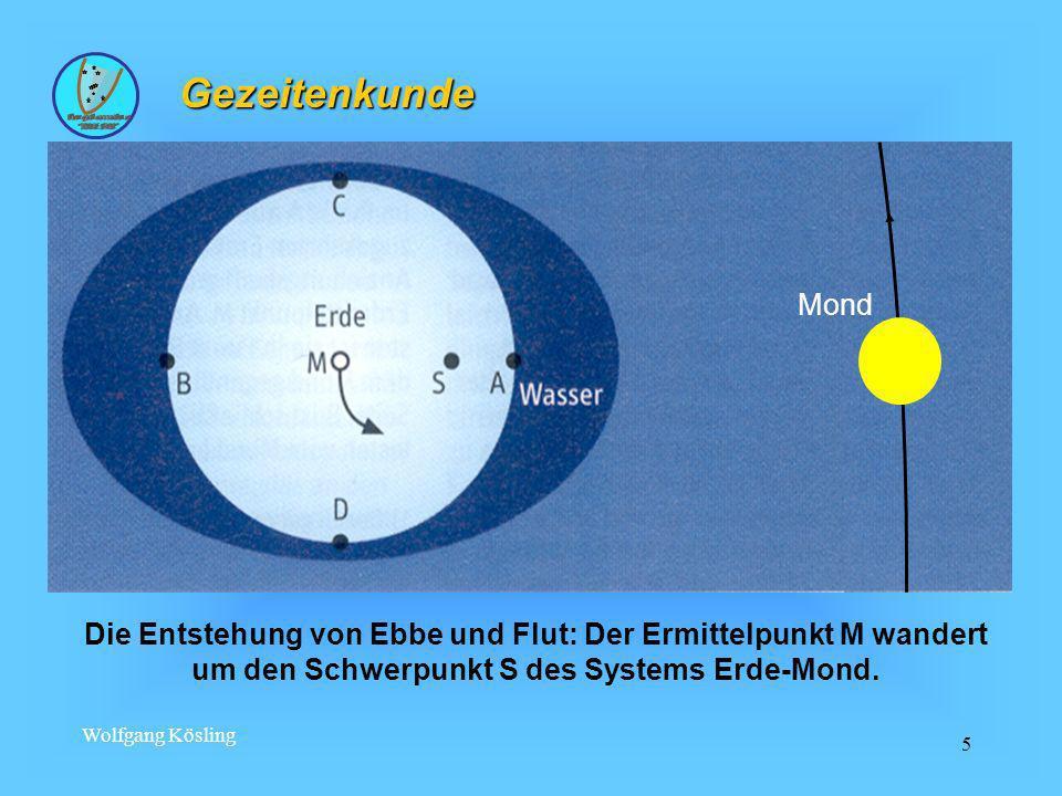 Wolfgang Kösling 5 Gezeitenkunde Die Entstehung von Ebbe und Flut: Der Ermittelpunkt M wandert um den Schwerpunkt S des Systems Erde-Mond. Mond