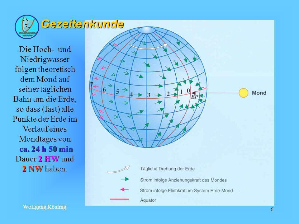 Wolfgang Kösling 6 Gezeitenkunde Die Hoch- und Niedrigwasser folgen theoretisch dem Mond auf seiner täglichen Bahn um die Erde, so dass (fast) alle Pu