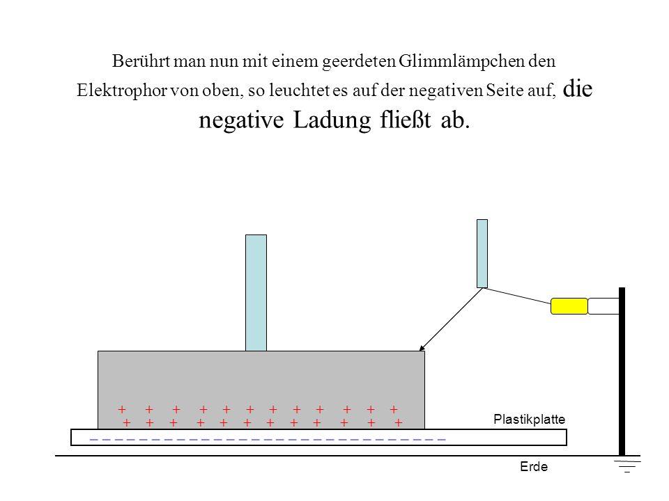 Berührt man nun mit einem geerdeten Glimmlämpchen den Elektrophor von oben, so leuchtet es auf der negativen Seite auf, die negative Ladung fließt ab.