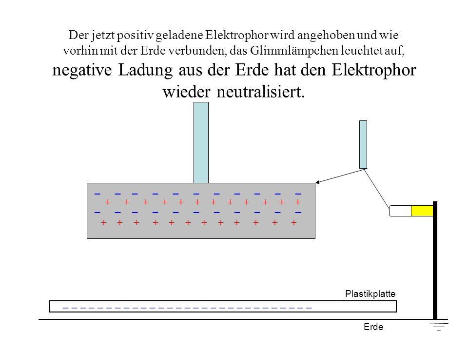 Der jetzt positiv geladene Elektrophor wird angehoben und wie vorhin mit der Erde verbunden, das Glimmlämpchen leuchtet auf, negative Ladung aus der E