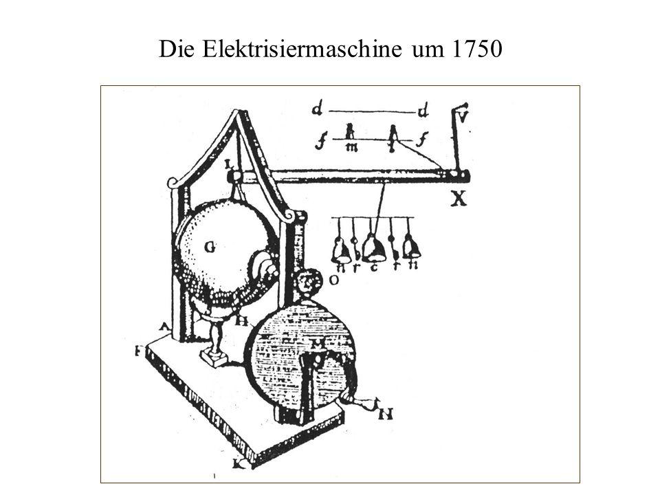 Die Elektrisiermaschine um 1750
