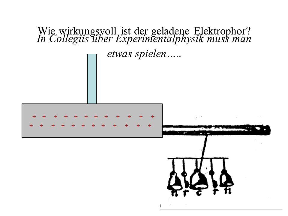 Wie wirkungsvoll ist der geladene Elektrophor? + + + + + + + + + + + + In Collegiis über Experimentalphysik muss man etwas spielen…..