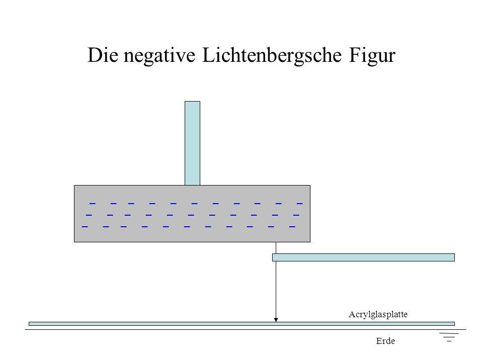 Die negative Lichtenbergsche Figur Acrylglasplatte Erde _ _ _ _ _ _ _ _ _ _ _