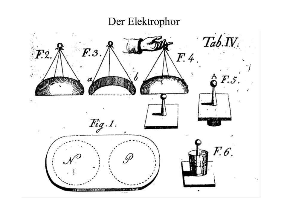 Der Elektrophor